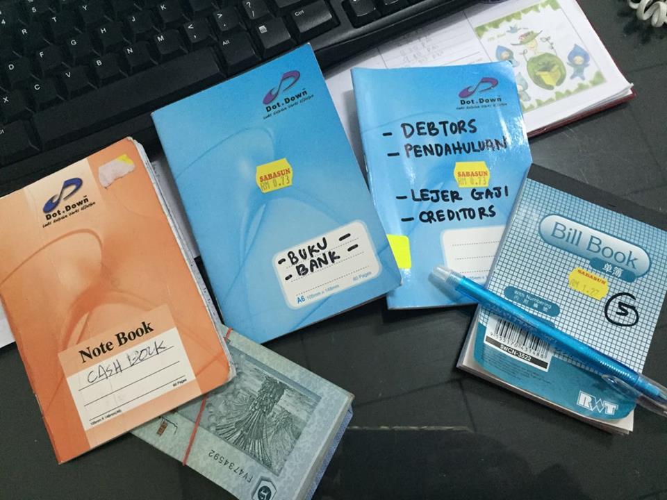 cover buku2 org bisnes
